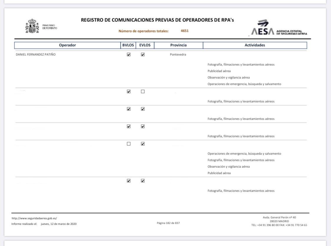 AESA-LISTADO-DE-OPERADORES-DRONE.